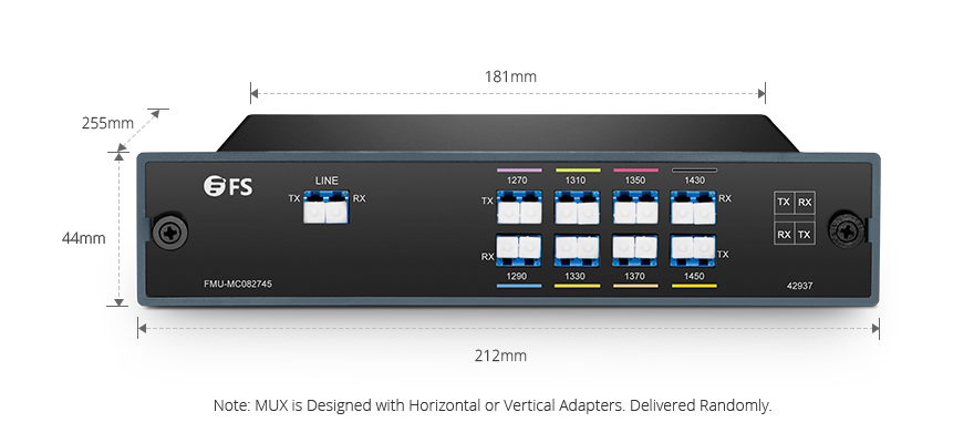 CWDM MUX DEMUX  Mux/Demux 8 canales sobre fibra dual