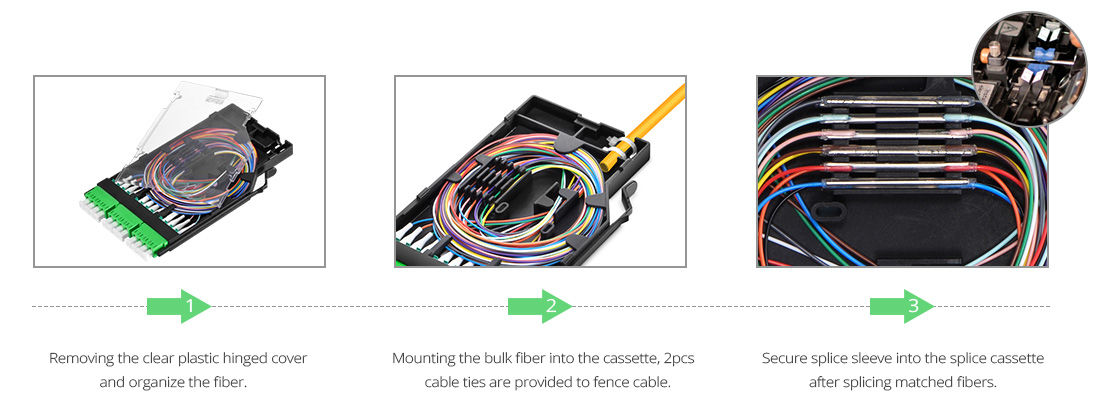 FHX Splice Cassettes  Splicing Far Easier than Traditional Systems