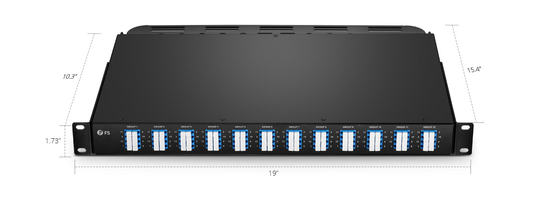 FHU MTP®/MPO-LC Breakout Panels Ultraslimline 1U Rack Space - Up to 96 Fibers