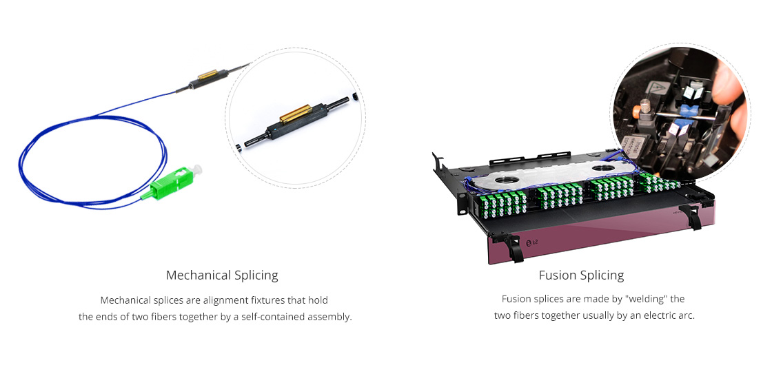 Customized Fiber Pigtails  Two Important Methods for Fiber Optic Pigtail Splicing