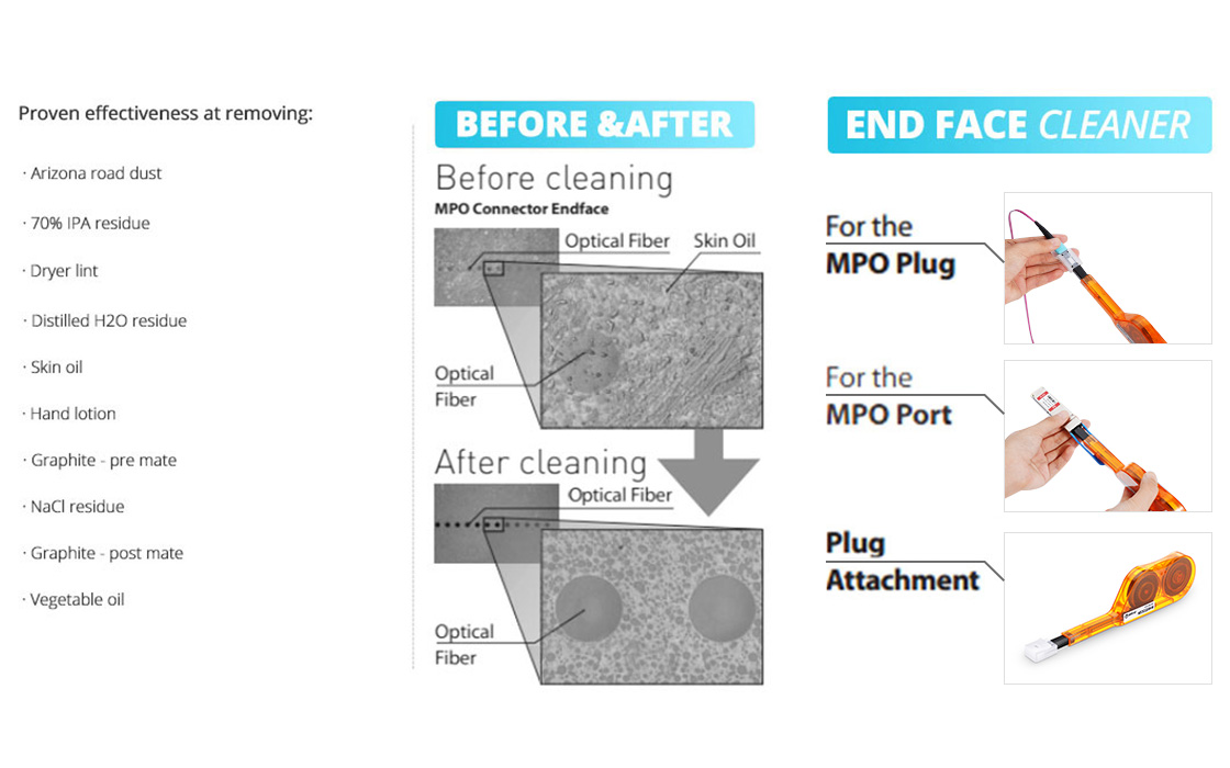 Fiber Optic Cleaning  Extensive Application