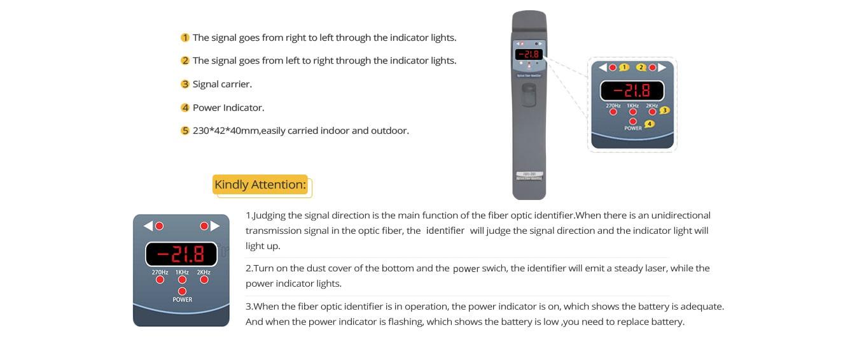 Identificadores de Fibra & Equipo de Conversación  Detalles del producto