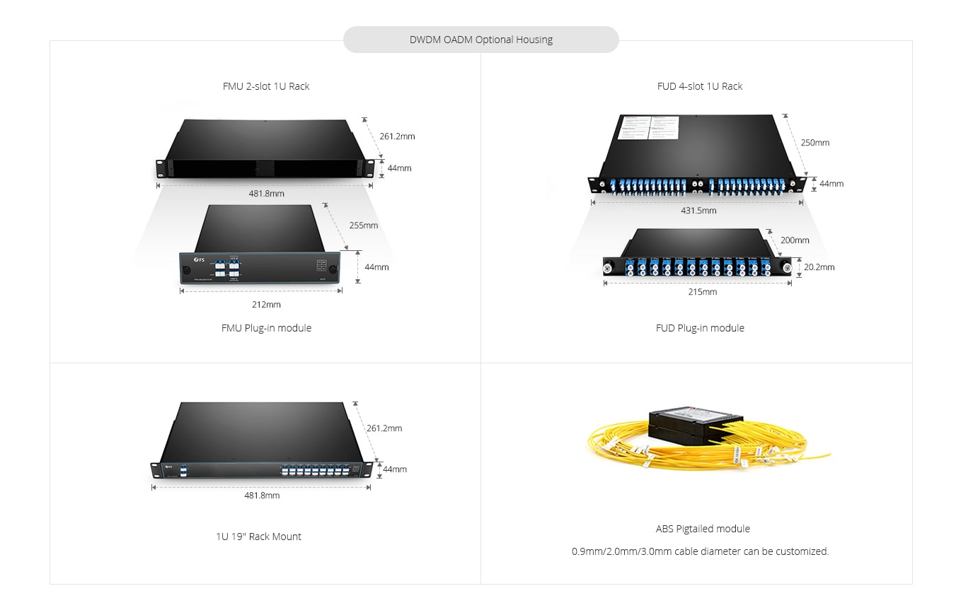 DWDM Add & Drop  Housing and Enclosure