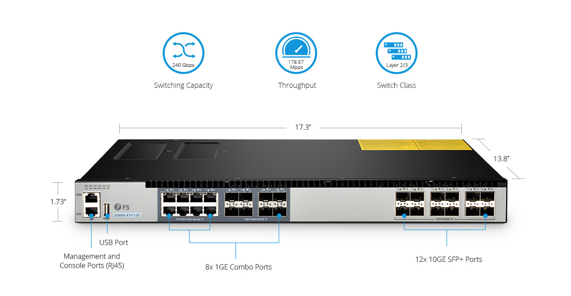 10G Switches  Powerful Enterprise DC Switch