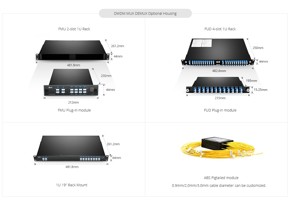 DWDM Mux Demux  Housing and Enclosure