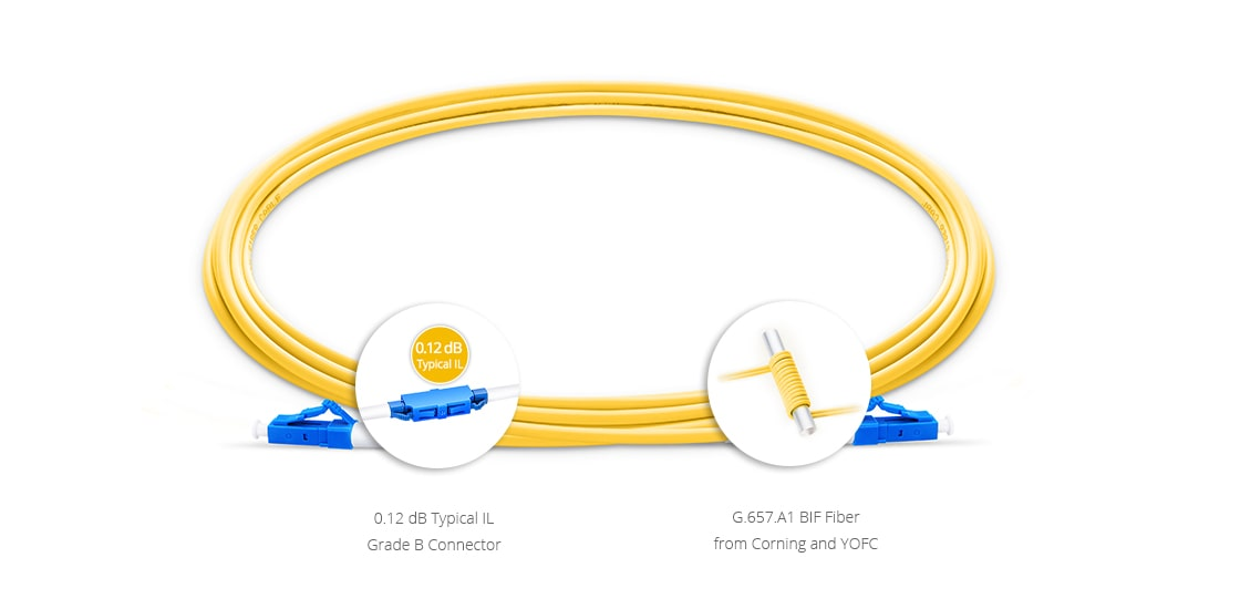 Customized HD LC+ Cables  Grade B Bend Insensitive Fiber Optic Cable