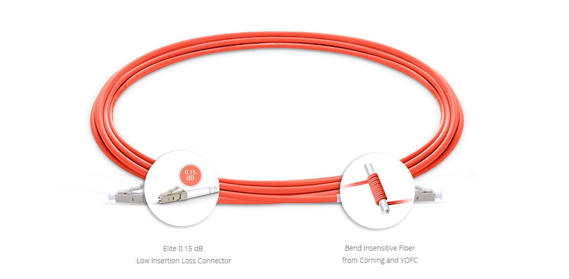 Customized HD LC+ Cables  Bend Insensitive Fiber Optic Cable