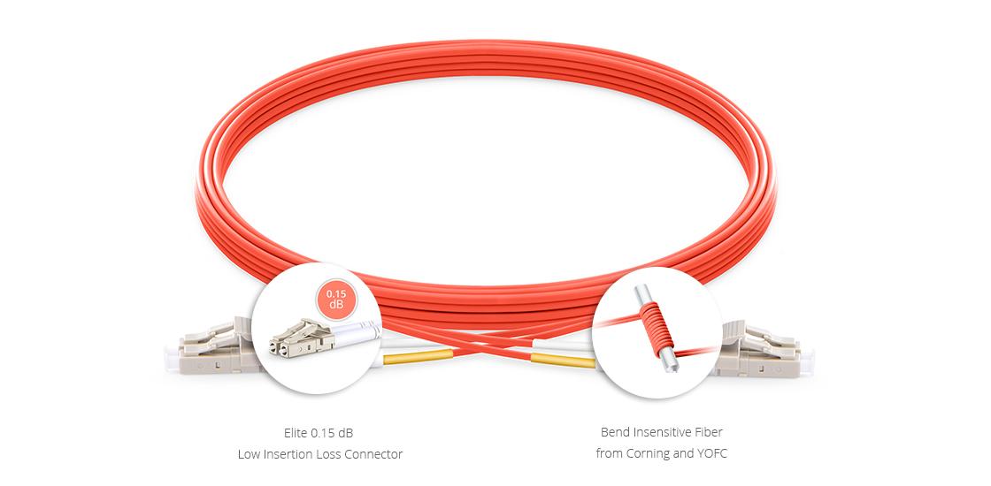 Maßgeschneiderte LC+ Kabel  Biegeunempfindliches LWL-Patchkabel