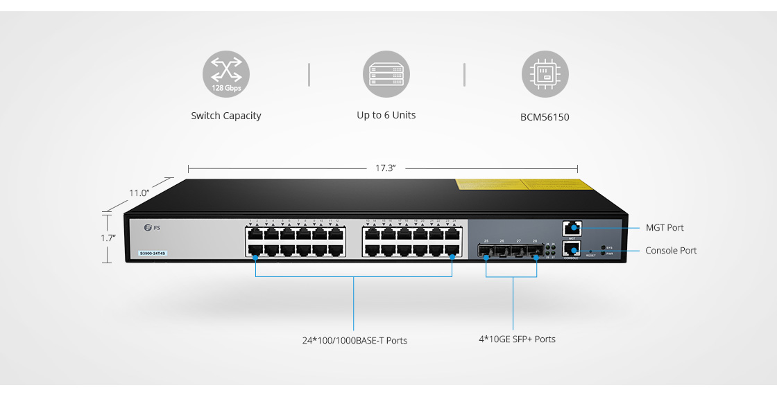Switches gigabit ethernet  Switch Gigabit con enlace ascendente 10G de alta velocidad