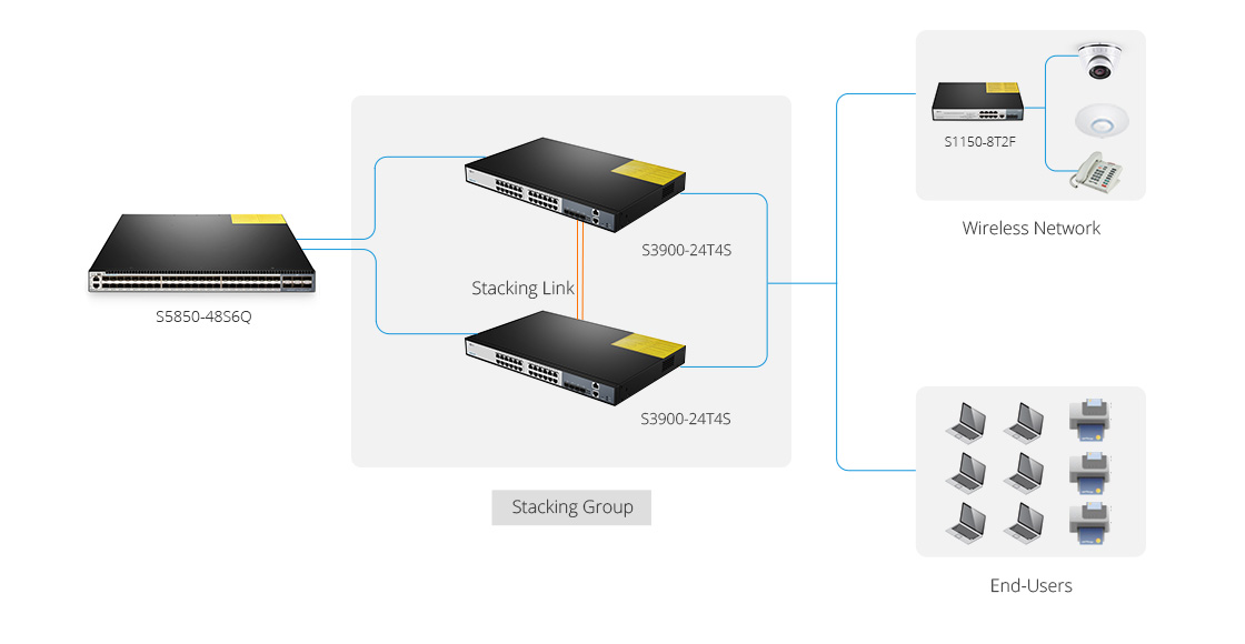 Switches gigabit ethernet  Switches de acceso flexible para redes empresariales convergentes