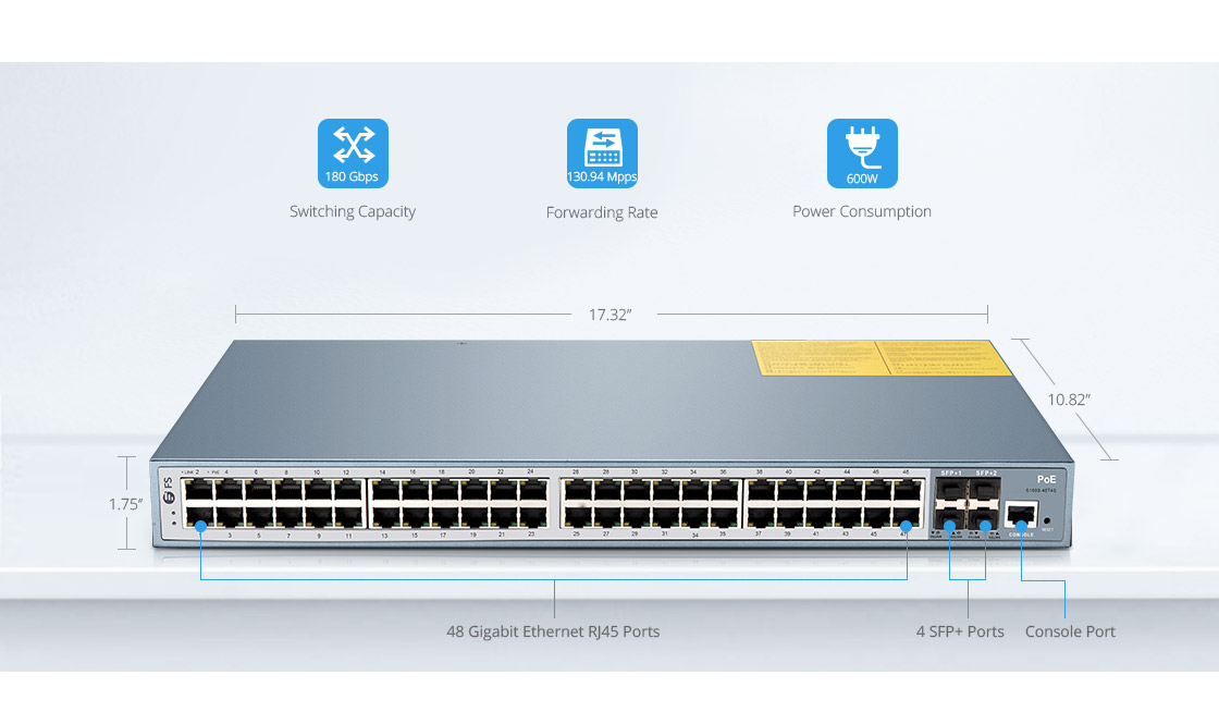 Commutateurs 1G  Solution PoE+ Rentable et Efficace pour les PME