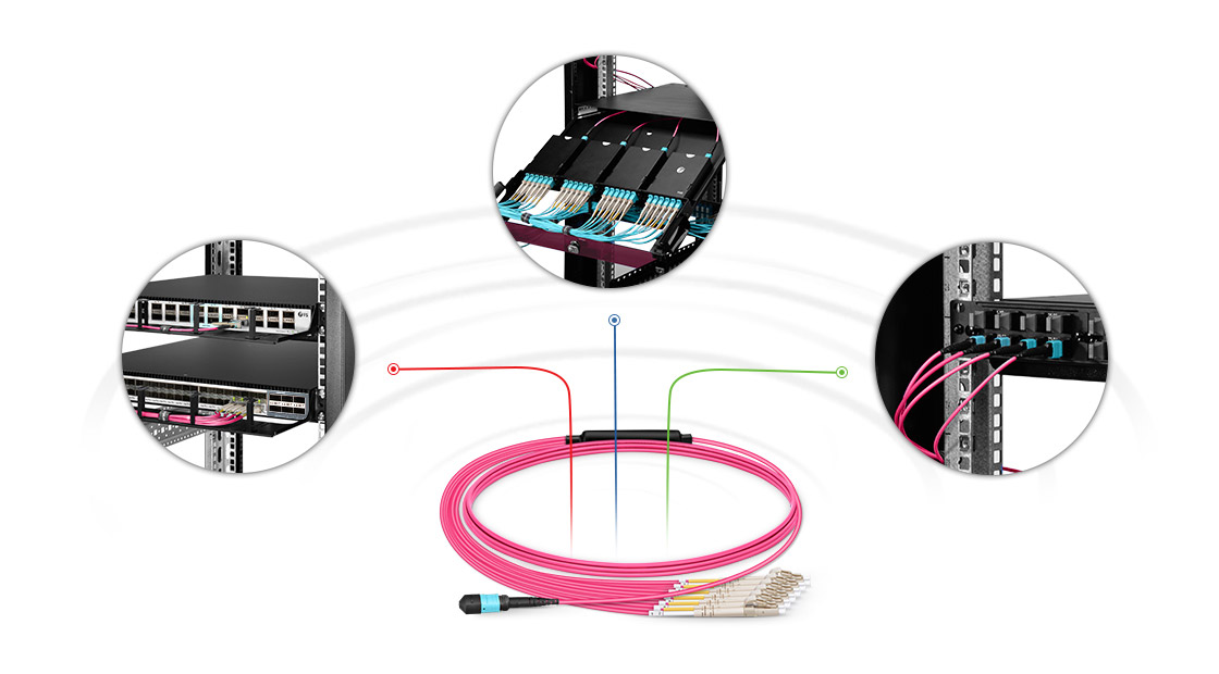 Customized MTP/MPO Fiber Cables  High Performance Multifiber Push On Solution