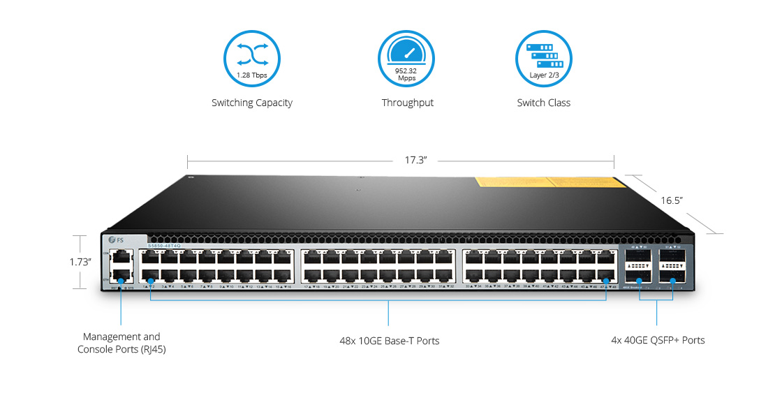 Switches 40 Gigabit Ethernet  Switch de centro de datos avanzado y de alta densidad