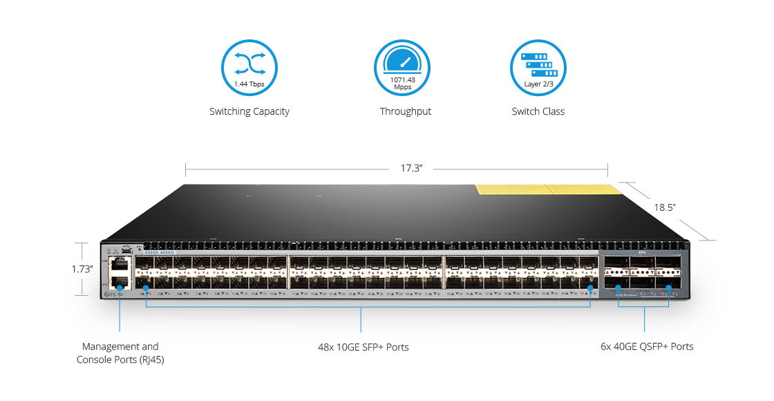 10G Switches  10GE Data Centre Core and Aggregation Switch