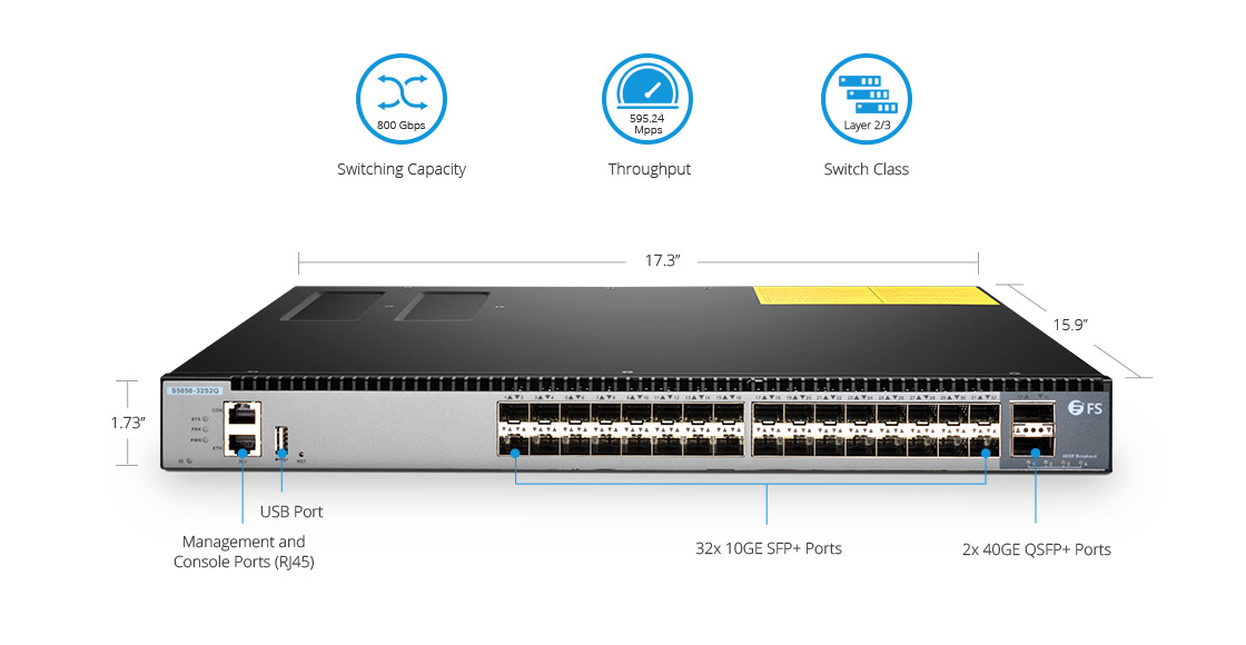 10G Switches  High-Performance Data Centre Switch