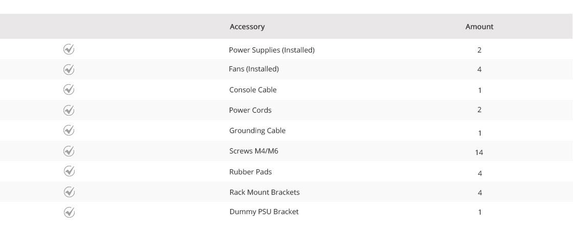40G Switches  Accessories List