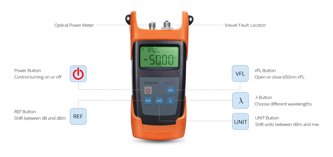 Optical Multimeter  Comfortable and Clear LCD Display