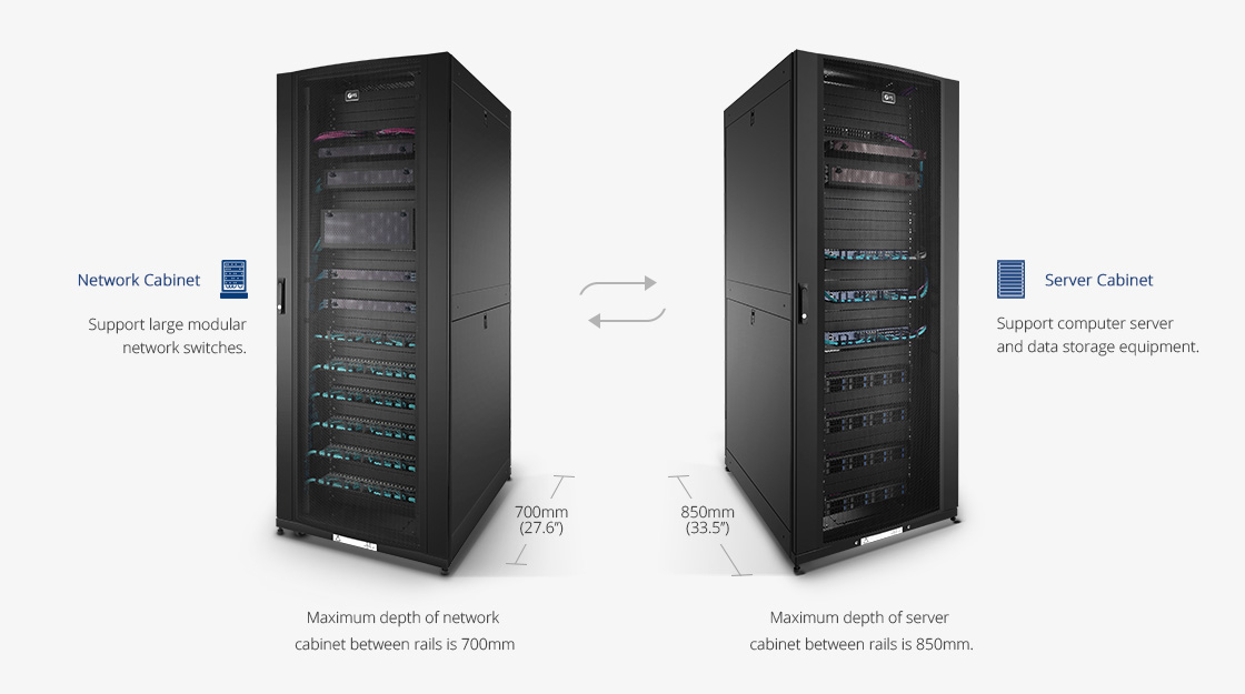 Server/Network Cabinets  Premium Muti-Use Cabinet for Data Center