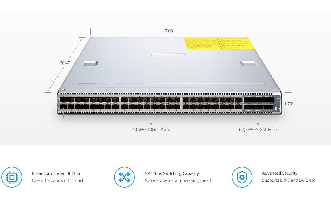 40G Switches  Powerful 10Gb Trident II ToR/Leaf Switch