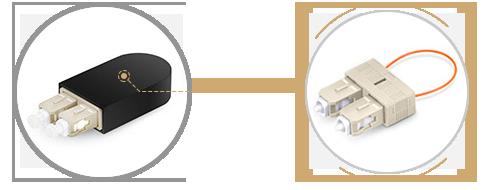Fibre Loopback Internal Configuration