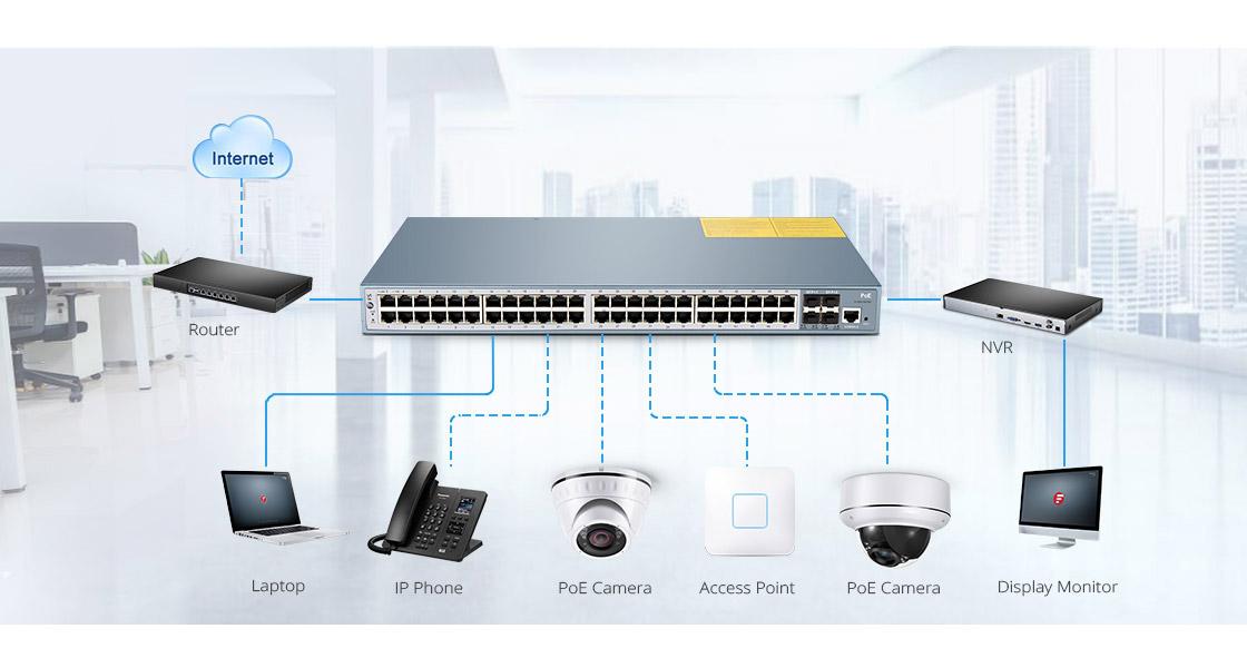 1G и PoE Коммутаторы  Создать Мощную, Простую в Использовании Базовую Бизнес-сеть