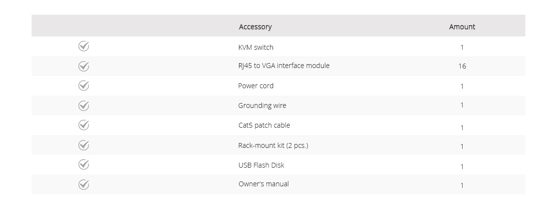 KVM Switches  What includes in the package