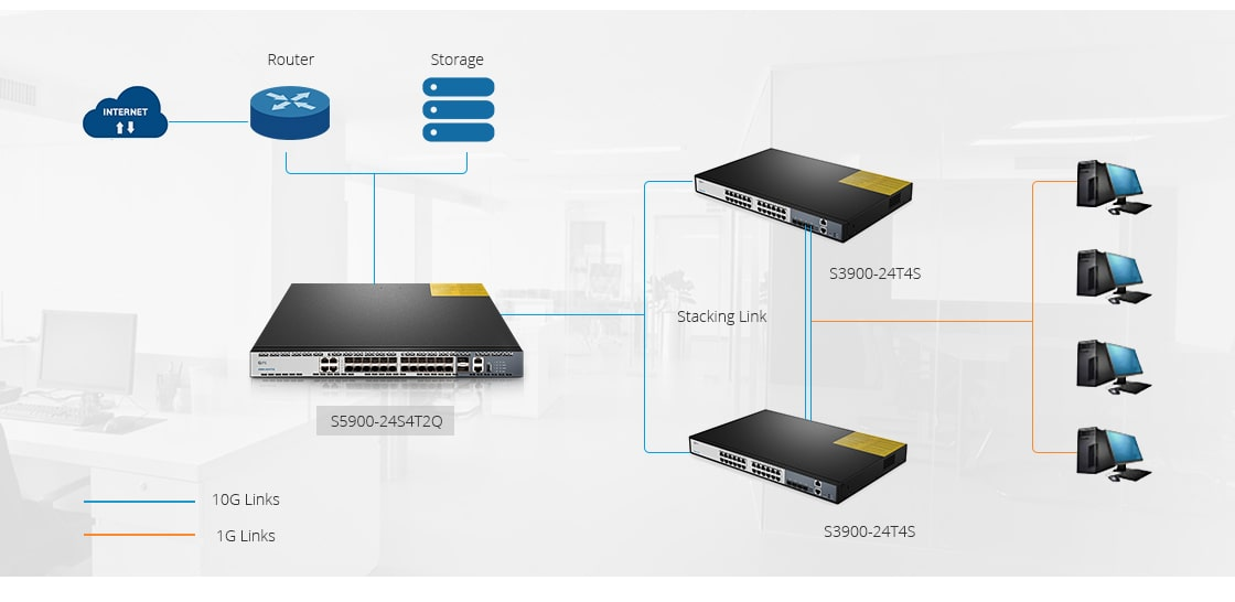 10G Switches  Ideal for ToR Deployment in Data Centers & Enterprise Network