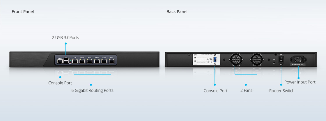 Routers  Flexible Interfaces