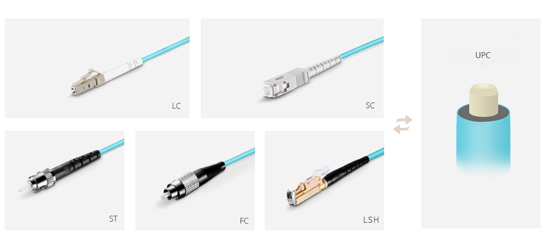 Customized Fiber Cables Connector