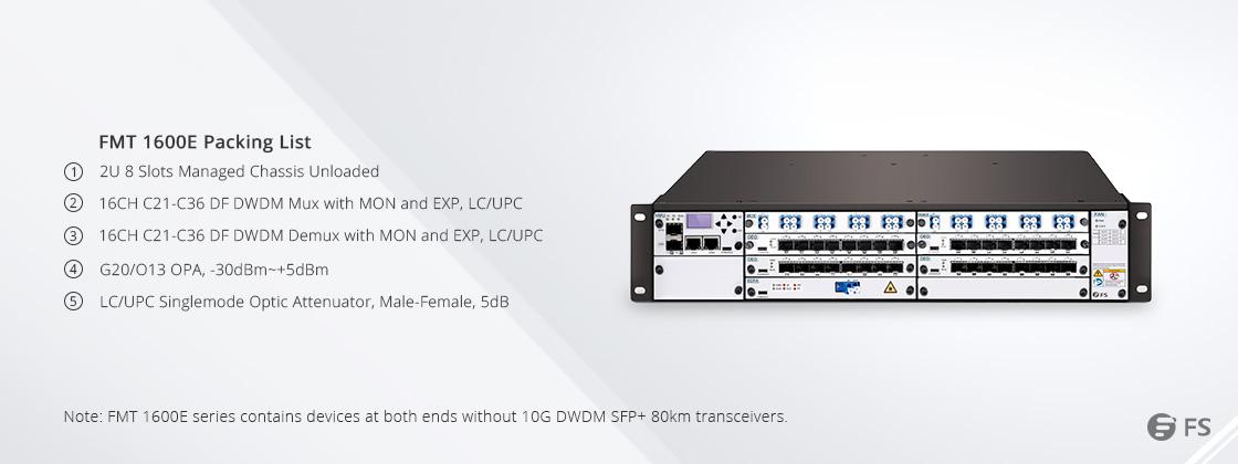WDM Transport Networks  Standardisierte Metro Übertragungslösung