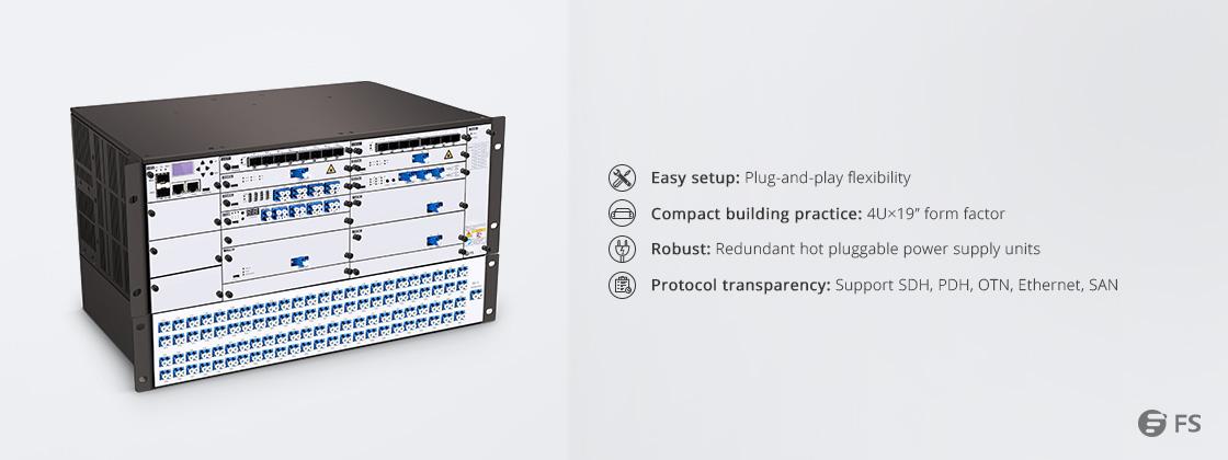 Plataforma de Transporte WDM  Plataforma de multiplexación extensiva altamente integrada