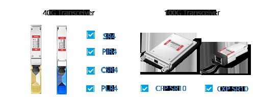 Transponder (OEO)  Compatible Transceiver