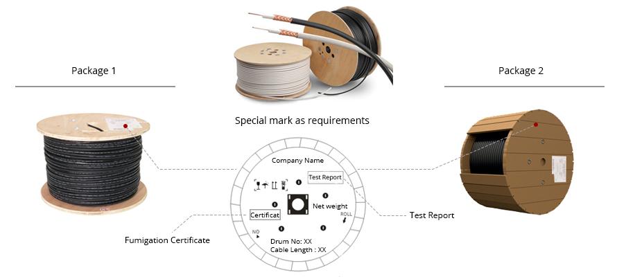 Cable FTTH de Plano de Tipo Mariposa  Embalaje y etiqueta