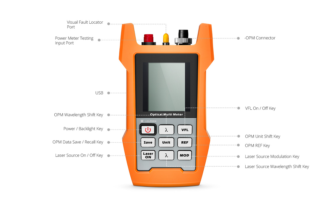 Optical Multimeter  Portable Design, Sturdy Body