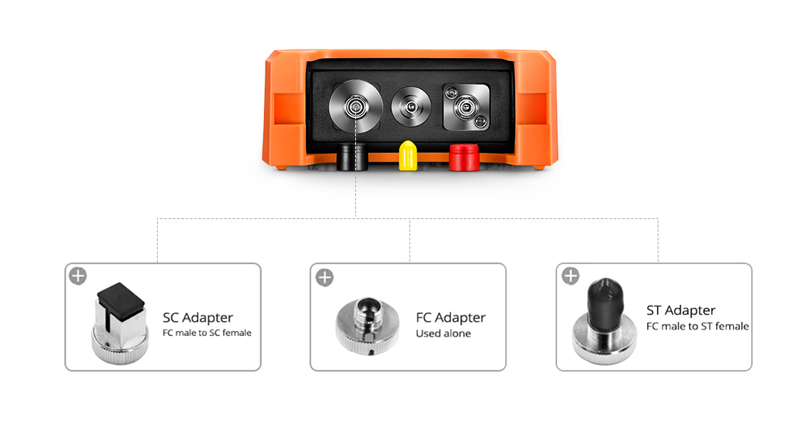 Optical Multimeter  Universal Optical Connectors