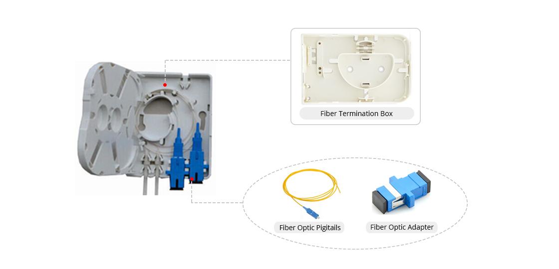 Hot In-Stock Terminal Box  Accessories for PLC Splitters Fibre Terminal Box