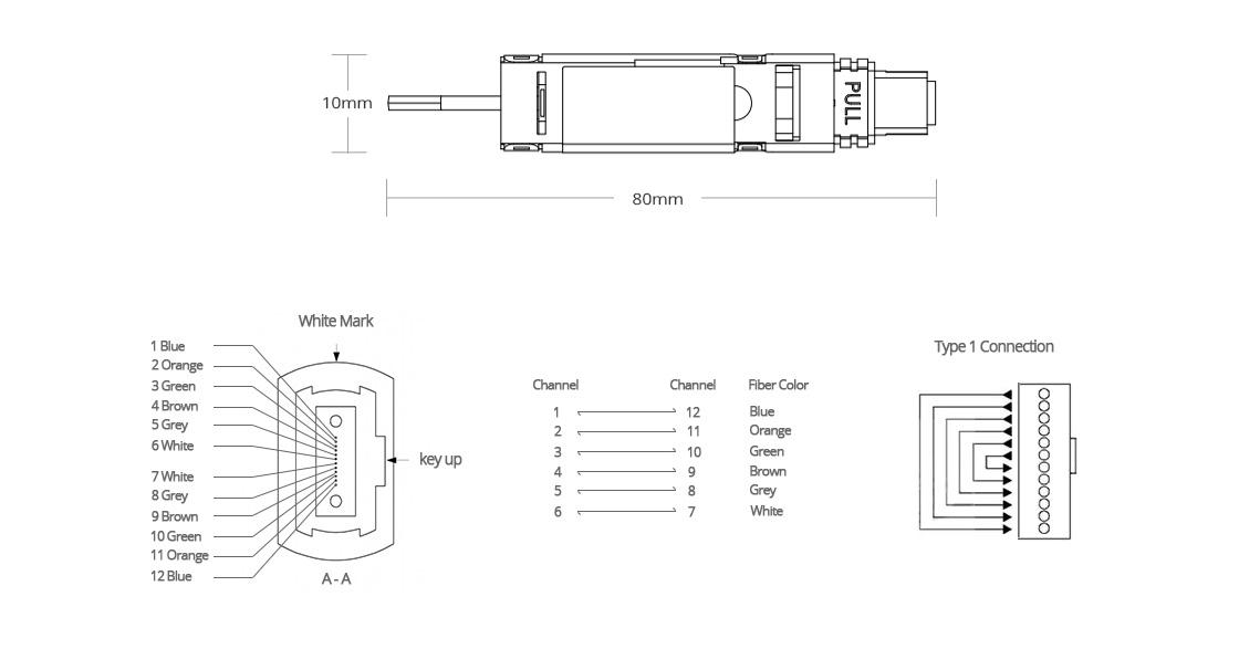 Оптические Модули Loopback  Полярность (Выравнивание Канала)