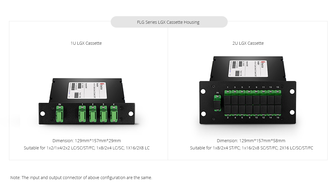 Customized PLC Splitter  1U&2U Housing