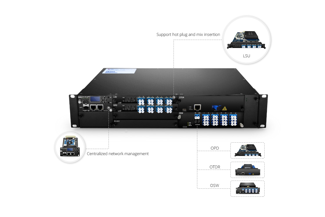 Fiber Monitoring  Available for All-in-One Multi-Service Transport System