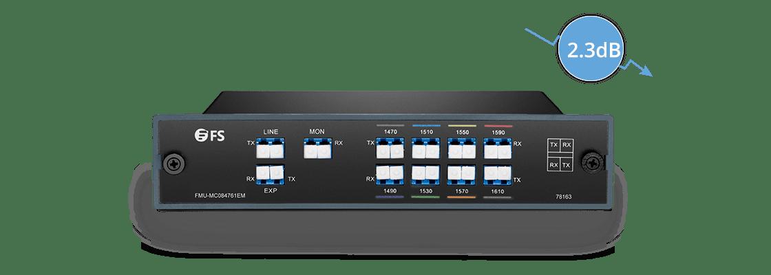 CWDM波長合分波モジュール デュアルファイバ上の8チャネルMux/Demux