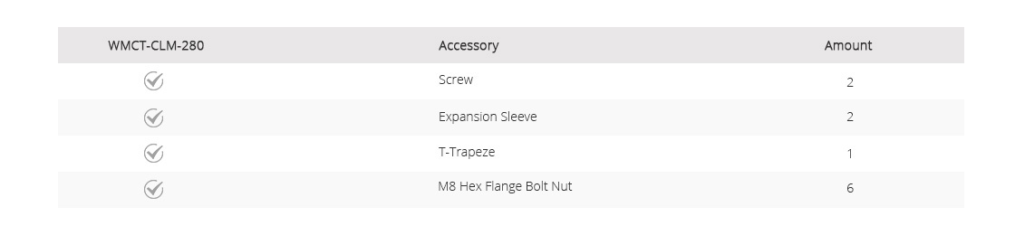 Wire Mesh Cable Tray  Accessories List