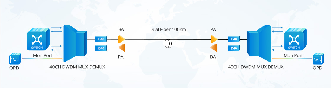 DWDM Mux Demux  DWDM End-to-End Long-haul Transmission Solution