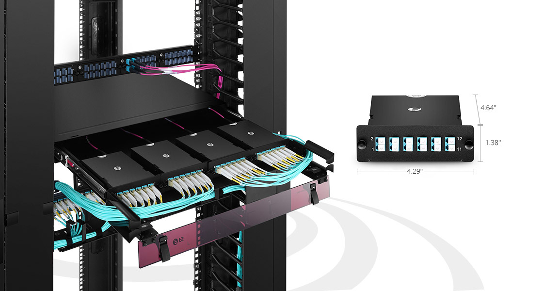 FHD MTP-LC Cassettes  Rapid Deployment and Tool-less Installation