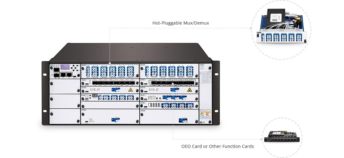 DWDM Mux Demux  Available for All-in-One Multi-Service Transport System