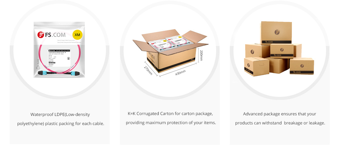 MTP® PRO Trunk Cables Eco-Friendly Packaging & Labeling