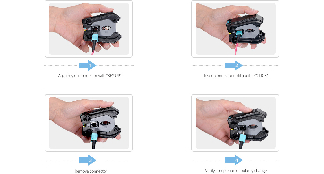 Fiber Optic Tool Kits Reliable One Step Polarity Change