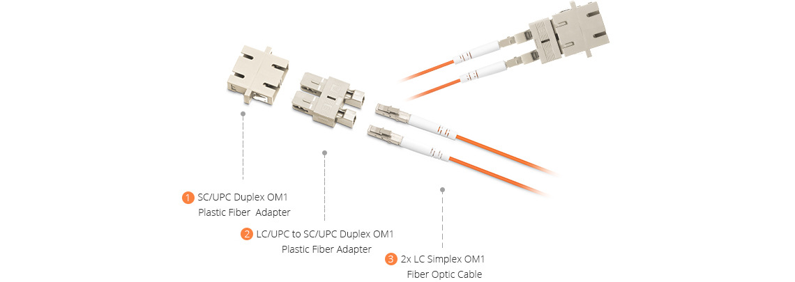 Fibre Optic Adapters  Simply Connecting Two Devices