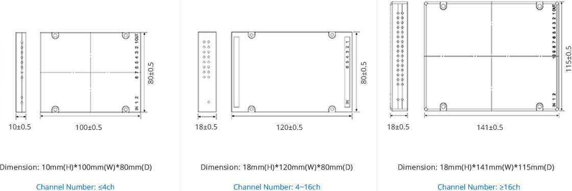 Customized Mux Demux & OADM  Structure and Dimension of ABS Pigtailed Module
