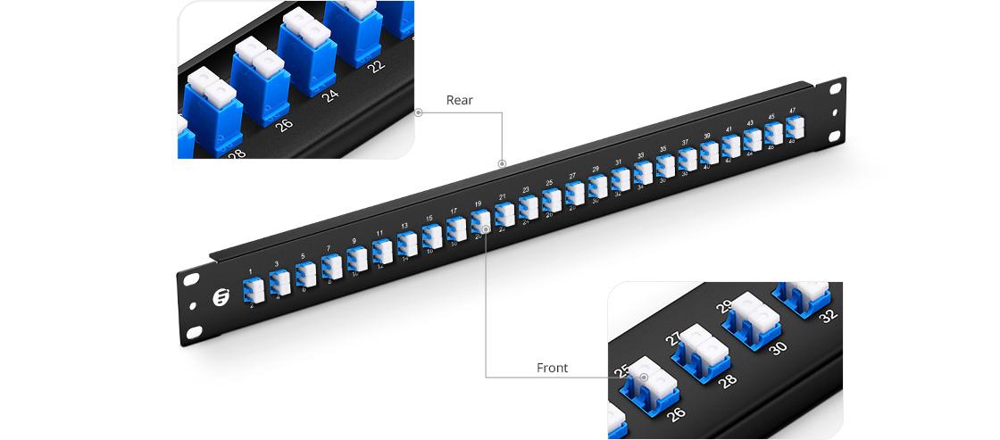 Paneles de Adaptadores Puertos marcados con números en la parte anterior y la posterior