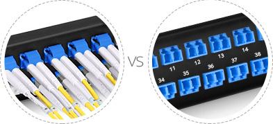 Paneles de adaptadores FHU 1U  Adaptador de fibra óptica TFC sin soldaduras